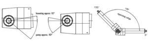 Podnośnik hydrauliczny - dźwignia 3